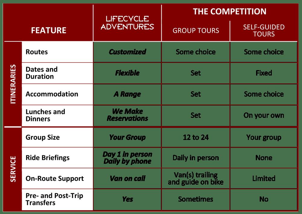 Bike_Tour_Comparison_2